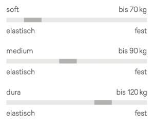 04_schlafen_matratze_bico_airtex2