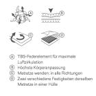 04_schlafen_matratze_bico_climaluxe1