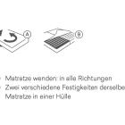 04_schlafen_matratze_bico_superrelax2